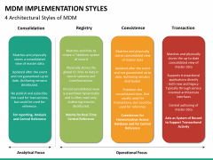 MDM implementation styles PPT slide 13