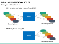 MDM implementation styles PPT slide 15