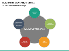 MDM implementation styles PPT slide 16