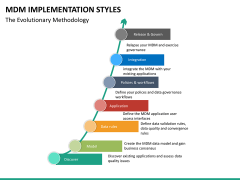 MDM implementation styles PPT slide 17