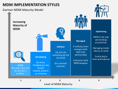 MDM implementation styles PPT slide 1