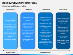 MDM implementation styles PPT slide 2