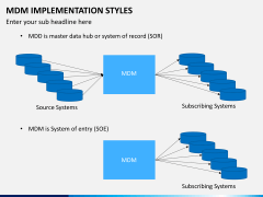 MDM implementation styles PPT slide 4