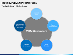 MDM implementation styles PPT slide 5