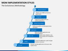 MDM implementation styles PPT slide 6