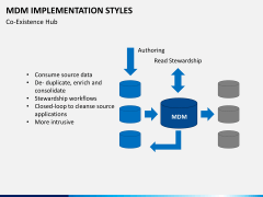 MDM implementation styles PPT slide 7
