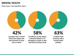 Mental Health PPT slide 24