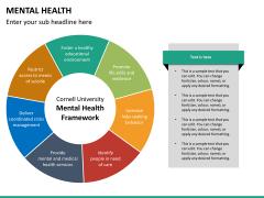 Mental Health PPT slide 14