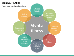 Mental Health PPT slide 16