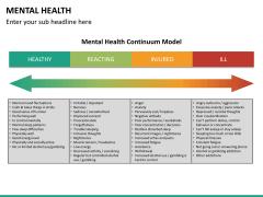 Mental Health PPT slide 18