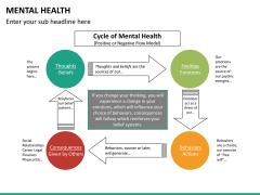 Mental Health PPT slide 19