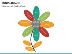 Mental Health PPT slide 20