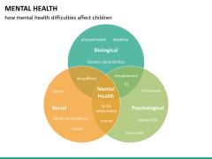 Mental Health PPT slide 21