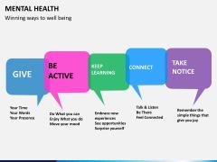 Mental Health PPT slide 11