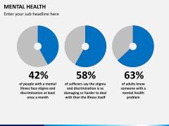 Mental Health PPT slide 12