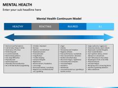 Mental Health PPT slide 6