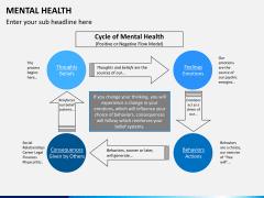 Mental Health PPT slide 7