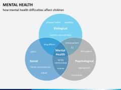 Mental Health PPT slide 9