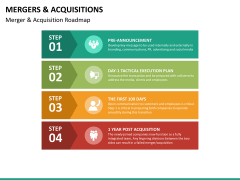 Mergers and acquisitions PPT slide 23