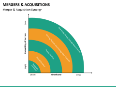 Mergers and acquisitions PPT slide 33