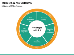 Mergers and acquisitions PPT slide 35
