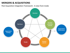 Mergers and acquisitions PPT slide 44