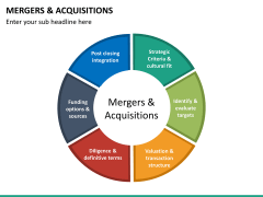 Mergers and acquisitions PPT slide 25