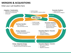 Mergers and acquisitions PPT slide 26