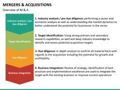 Mergers and acquisitions PPT slide 27
