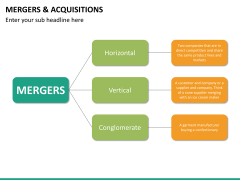 Mergers and acquisitions PPT slide 29