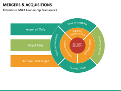 Mergers and acquisitions PPT slide 30