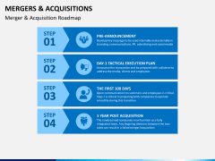 Mergers and acquisitions PPT slide 1
