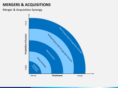 Mergers and acquisitions PPT slide 11
