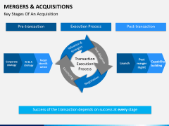 Mergers and acquisitions PPT slide 14