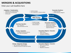 Mergers and acquisitions PPT slide 4