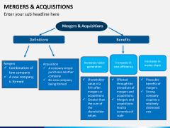Mergers and acquisitions PPT slide 6