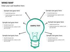 Mind map PPT slide 27
