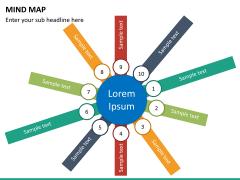 Mind map PPT slide 28
