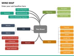 Mind map PPT slide 16
