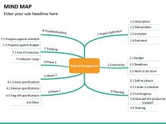 Mind map PPT slide 19