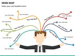 Mind map PPT slide 20