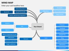 Mind map PPT slide 2