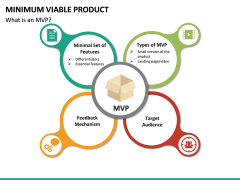 Minimum viable product PPT slide 21