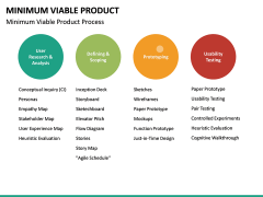 Minimum viable product PPT slide 31