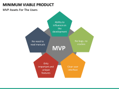 Minimum viable product PPT slide 35