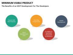 Minimum viable product PPT slide 39