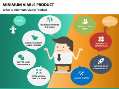 Minimum viable product PPT slide 22