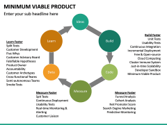 Minimum viable product PPT slide 40
