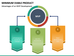 Minimum viable product PPT slide 26