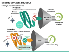Minimum viable product PPT slide 27